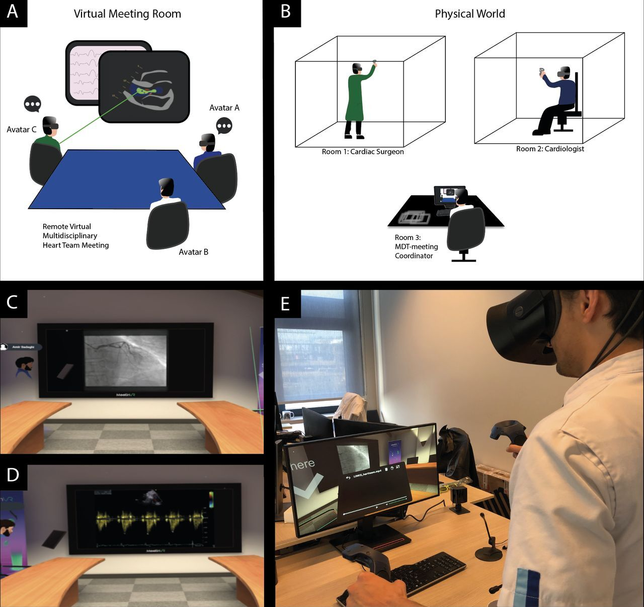 Erasmus medical center healthcare virtual reality study